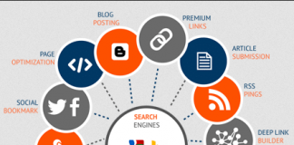 BEST SEARCH ENGINE OPTIMIZATION SERVICES IN MONTREAL