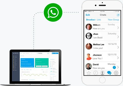 WhatsApp Monitoring App For Parents and Employers
