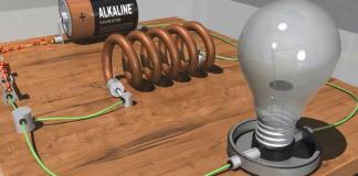 How Electromotive Force Works